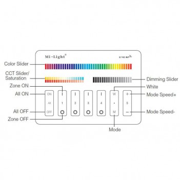 MI-LIGHT Wall Panel Wi-Fi RGB+CCT 4 Zone Full Touch M4 -