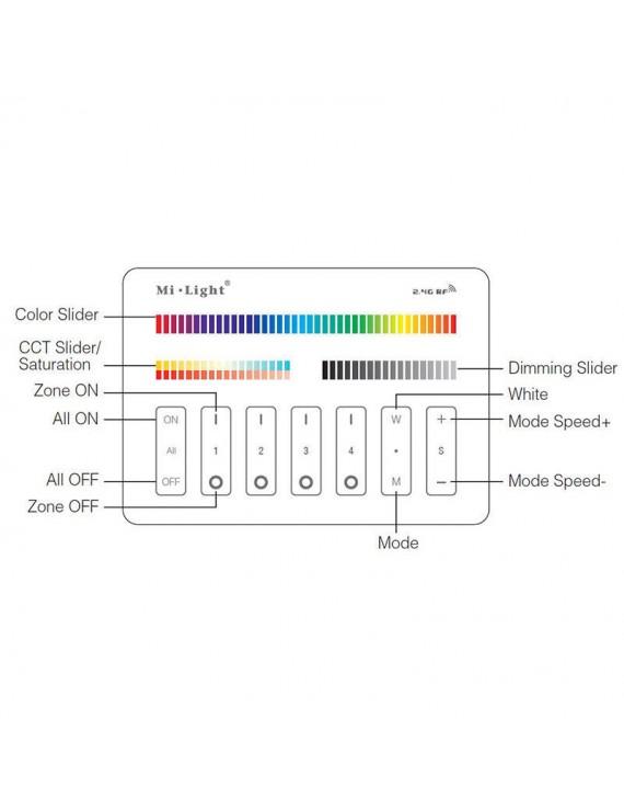MI-LIGHT Wall Panel Wi-Fi RGB+CCT 4 Zone Full Touch M4 -