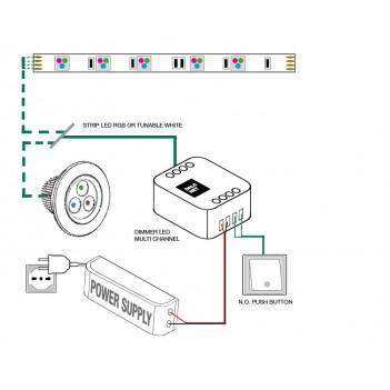 Dimmer RGB DALCNET Easyrgb...