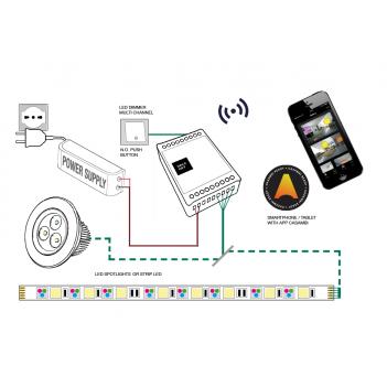 DALCNET DLX1224-4CV - CASAMBI - CONTROLLER DIMMER 4CH Bluetooth